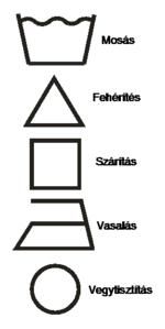 Care_symbols